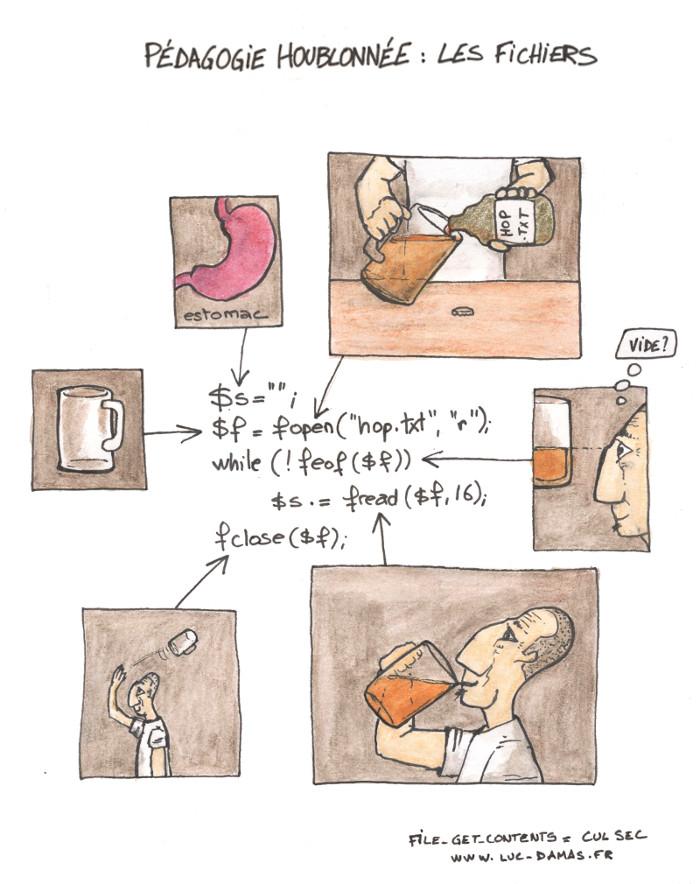pedagogie-houblonnee-fichiers